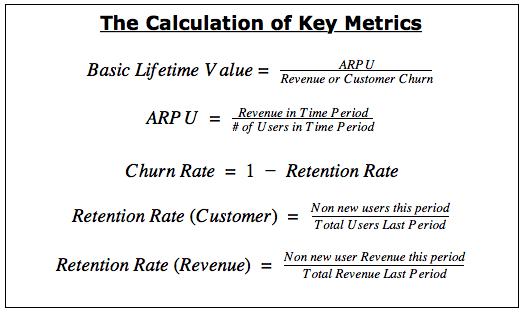 APP运营中到底怎么计算ARPU和LTV?