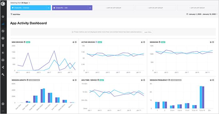 2020年最值得尝试的移动端分析软件都有哪些?