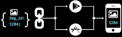 , 一文读懂深度链接(deep linking)