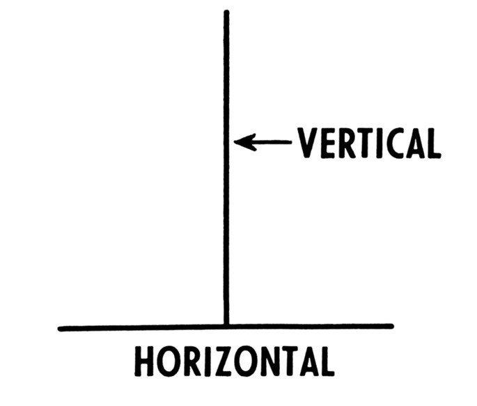 vertical和horizontal在营销和广告行业中是什么意思
