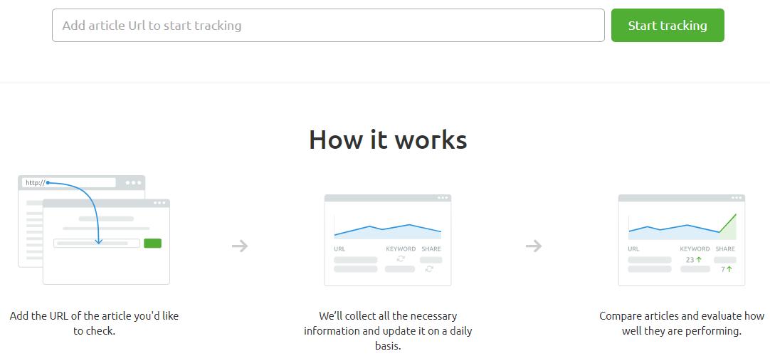 , semrush之内容营销仪表盘介绍