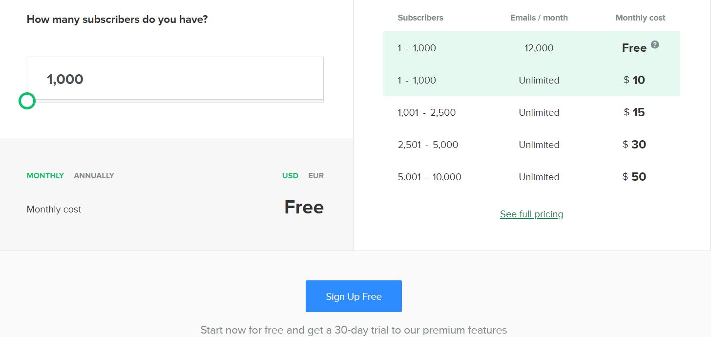 , mailerlite价格便宜吗,都有什么方案?